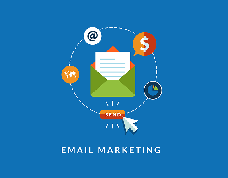 Choosing the right Email marketing software for your business.